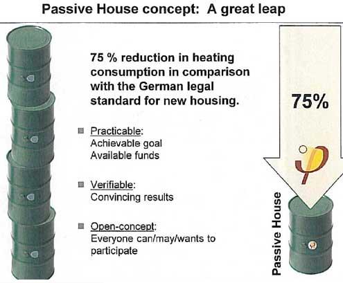 Pas-House-1.5