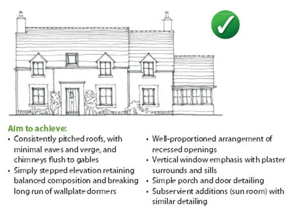 Declan noonan associates house design guide building type 4 malvernweather Image collections