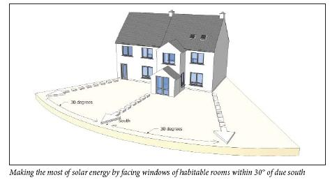 Making the most of solar energy by facing windows of habitable rooms within 30° of due south